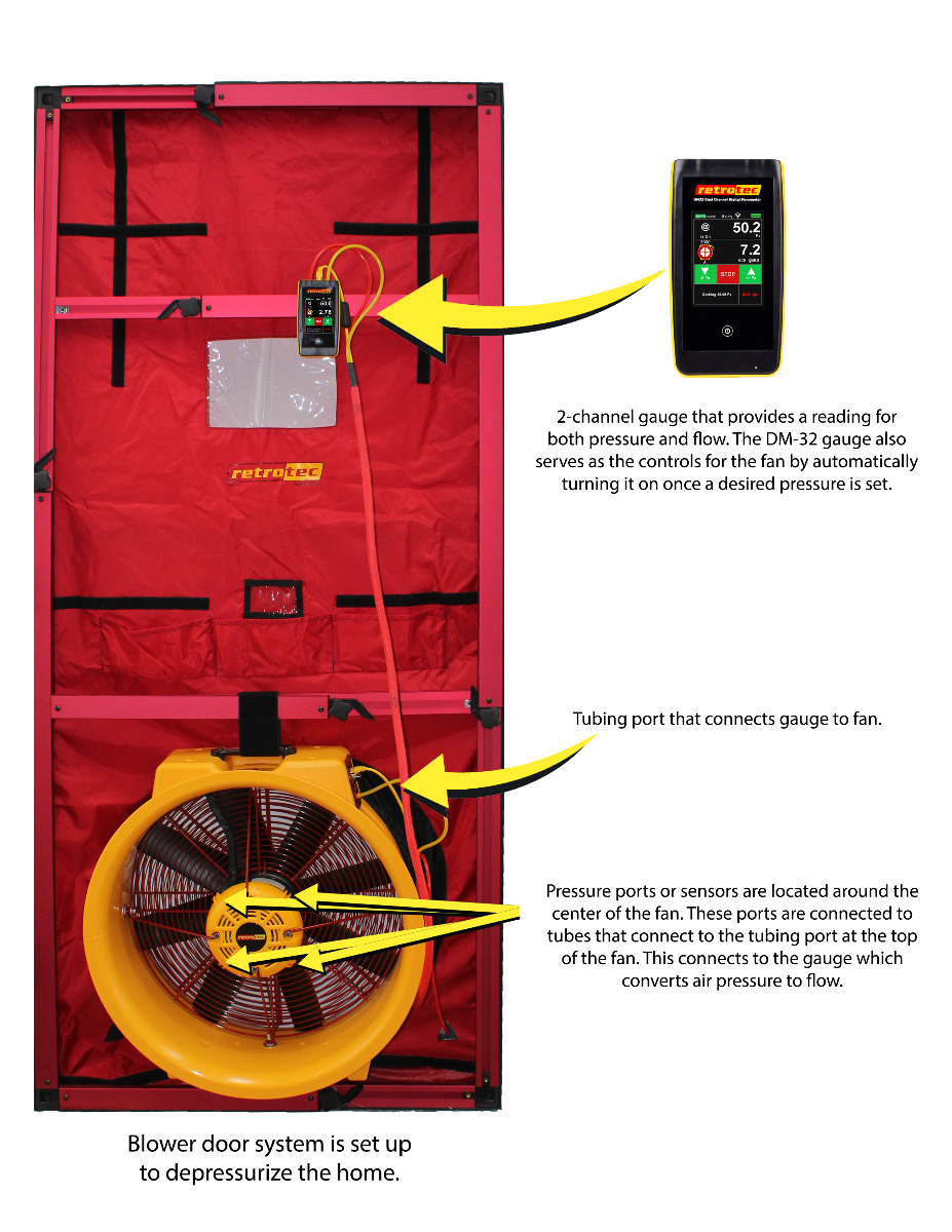 Chwalebne A Guide To Get The Most Out of Your Blower Door System XJ09